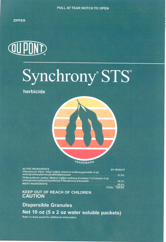 Trademark Logo SYNCHRONY