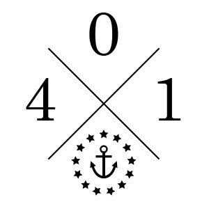 Trademark Logo 401 ANCHOR STARS