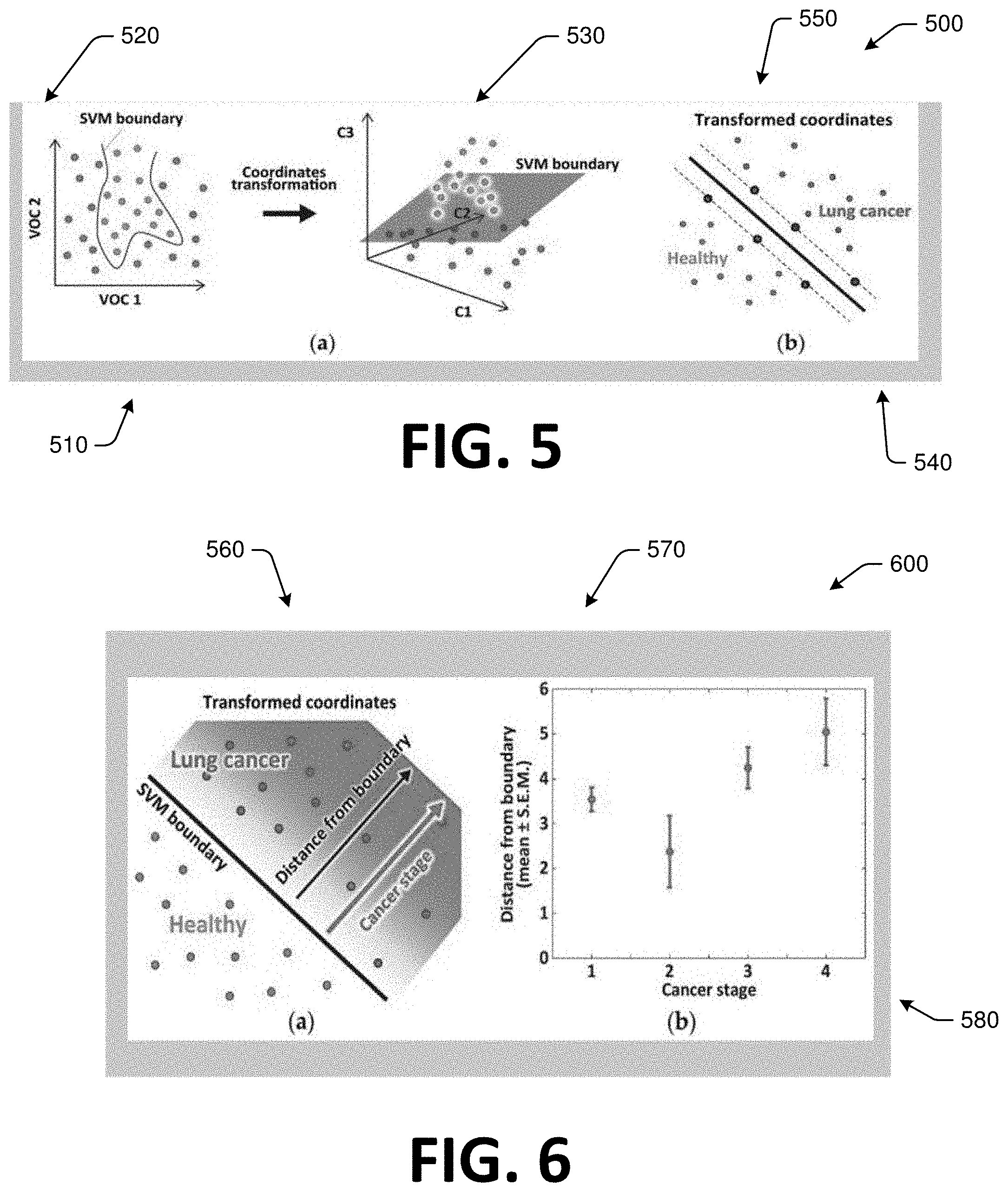 Biomarkers For Systems, Methods, And Devices For Detecting
