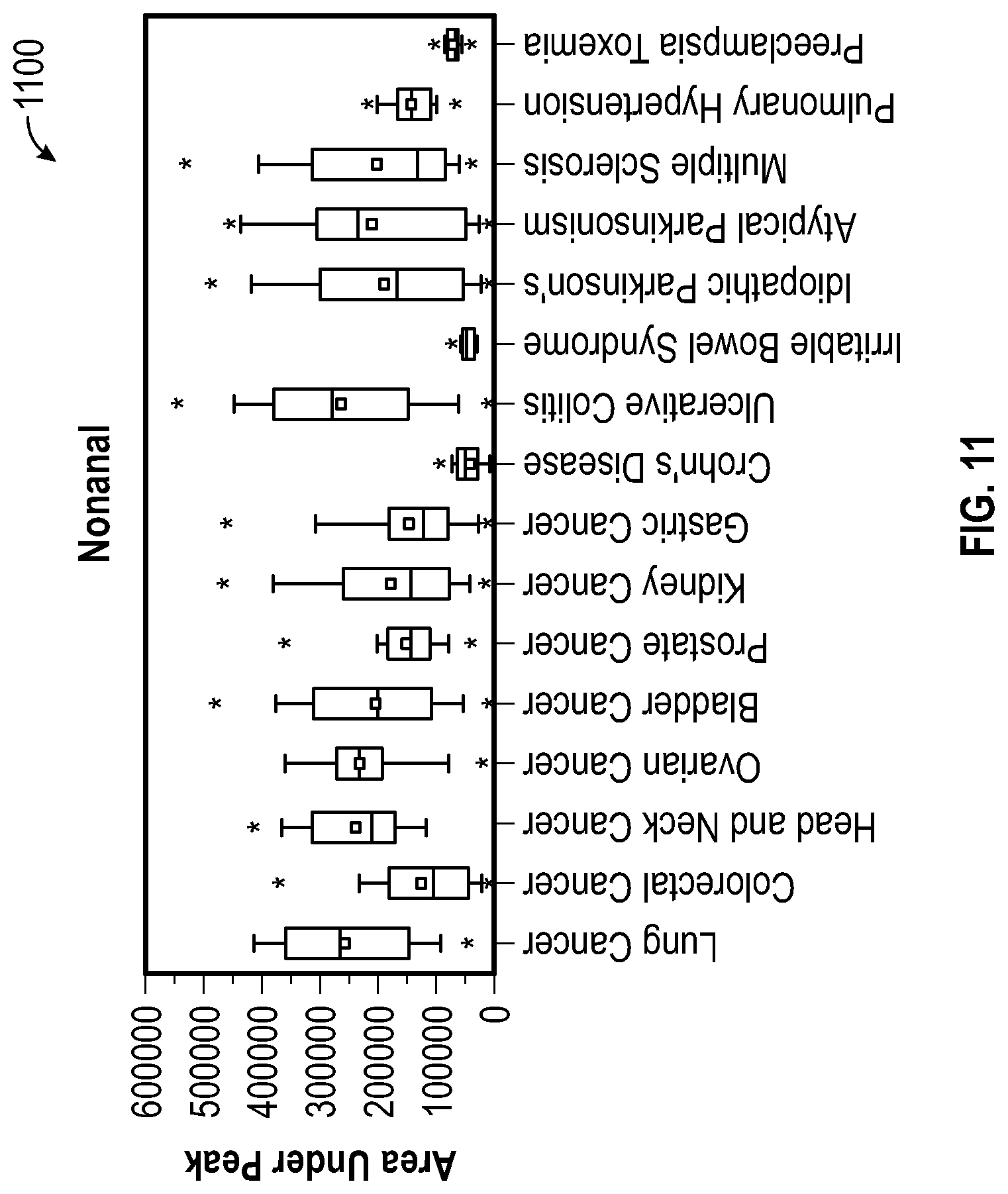 Patent EP1456419B1 - A method of detecting and/or