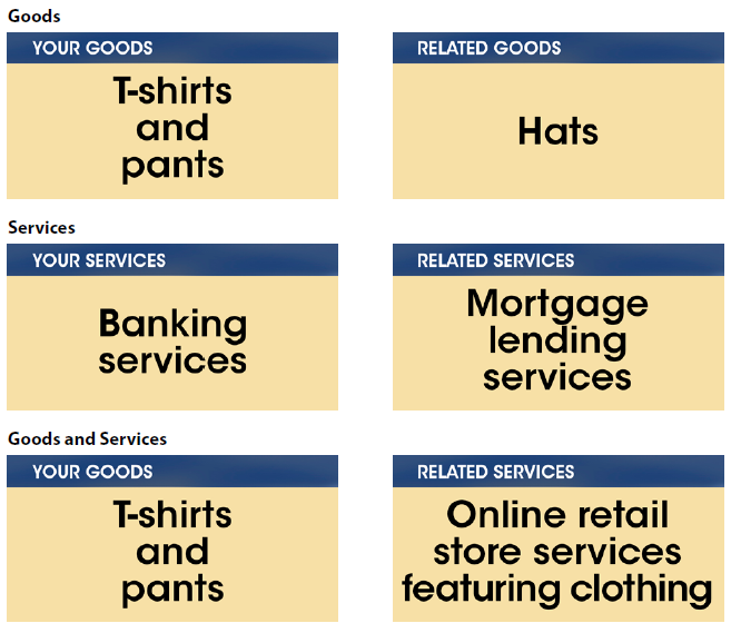 goods and/or services